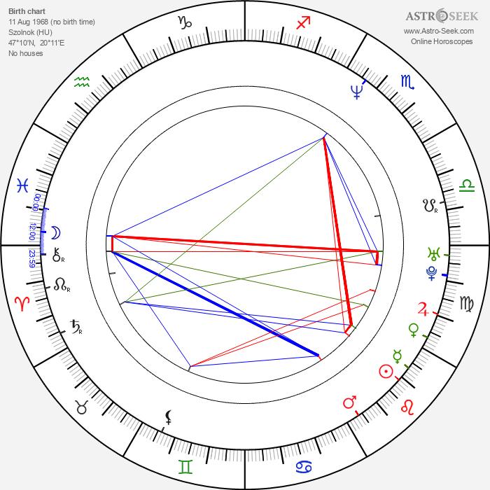 Yvette Bozsik - Astrology Natal Birth Chart