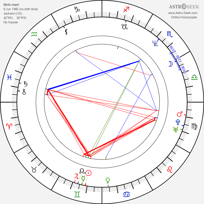 Yvette Lee Bowser - Astrology Natal Birth Chart