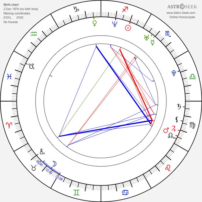 Yvonne Catterfeld - Astrology Natal Birth Chart