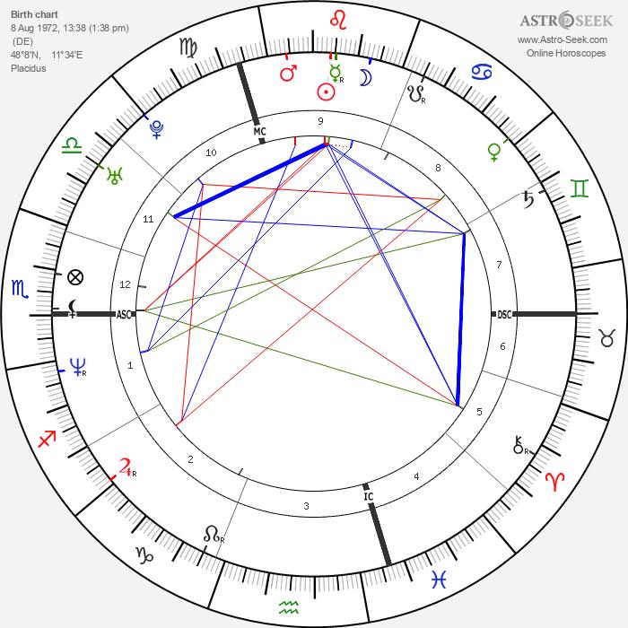 Yvonne De Bark - Astrology Natal Birth Chart