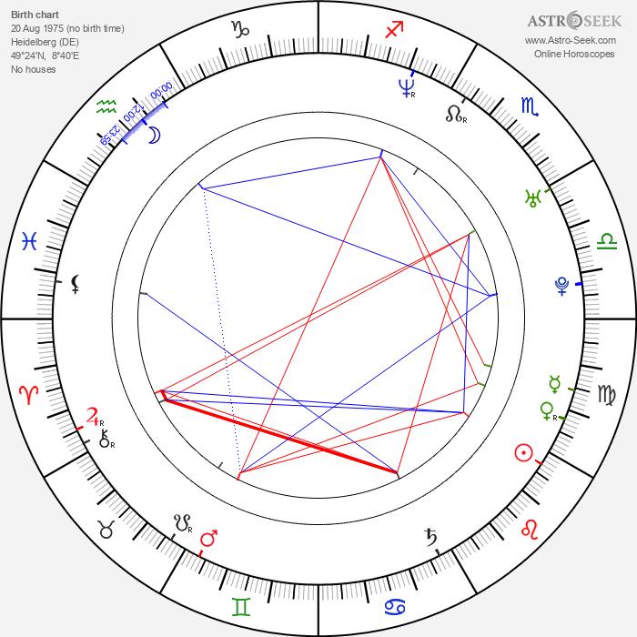 Yvonne Späth - Astrology Natal Birth Chart