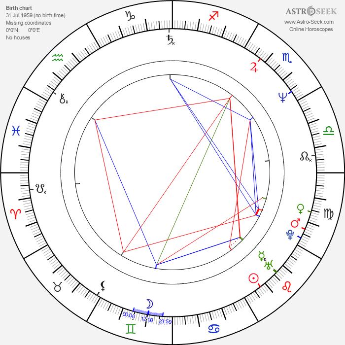Yvonne van den Hurk - Astrology Natal Birth Chart