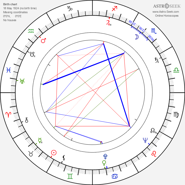 Z. Belaya - Astrology Natal Birth Chart