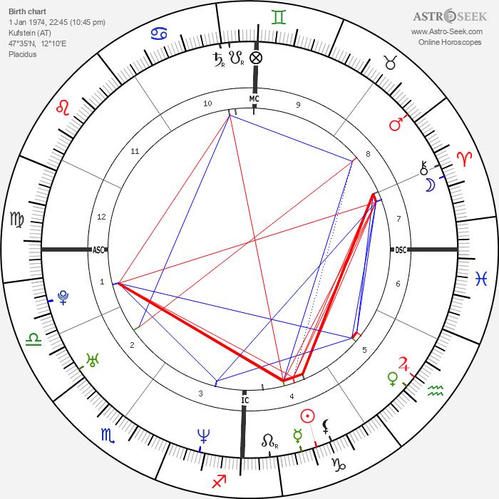 Zabine - Astrology Natal Birth Chart