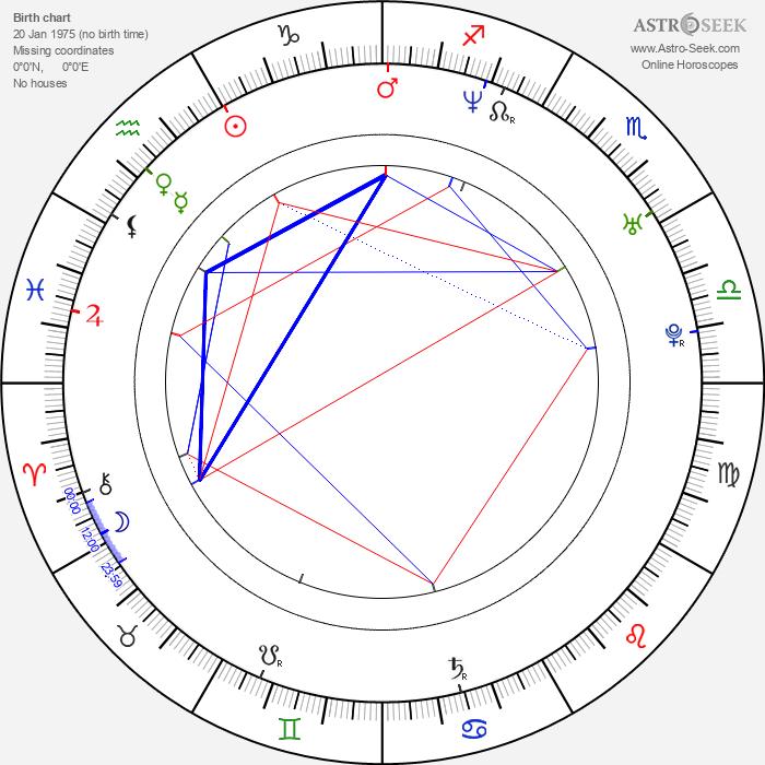 Zac Goldsmith - Astrology Natal Birth Chart