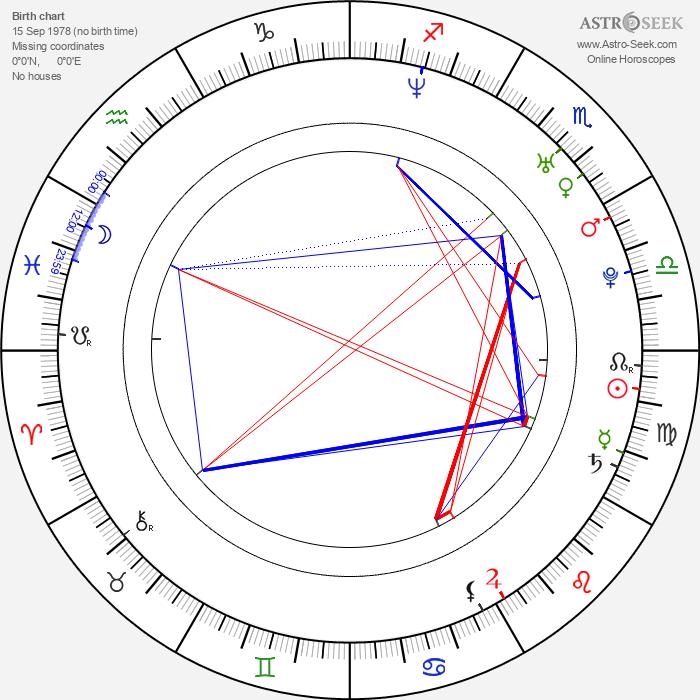 Zach Filkins - Astrology Natal Birth Chart