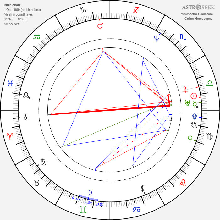 Zach Galifianakis - Astrology Natal Birth Chart