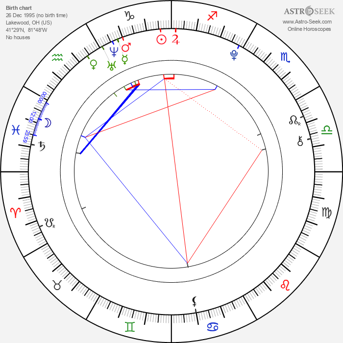 Zach Mills - Astrology Natal Birth Chart