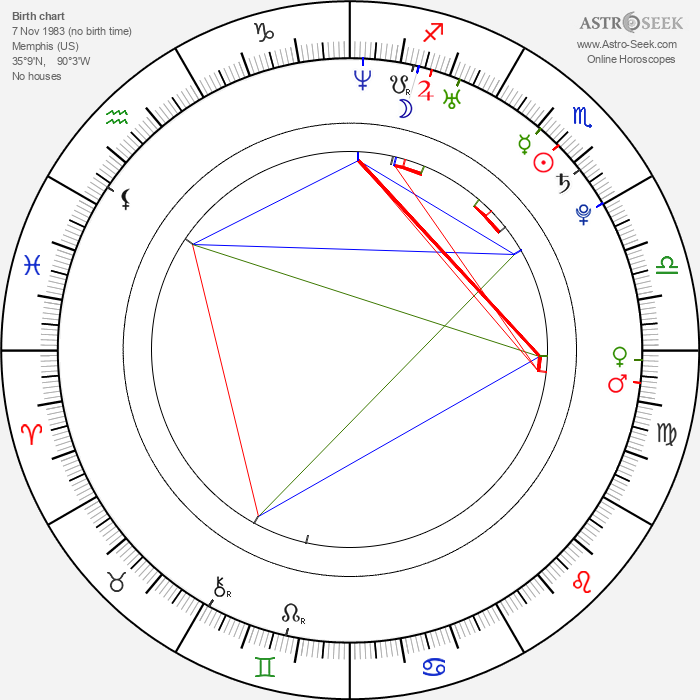 Zach Myers - Astrology Natal Birth Chart