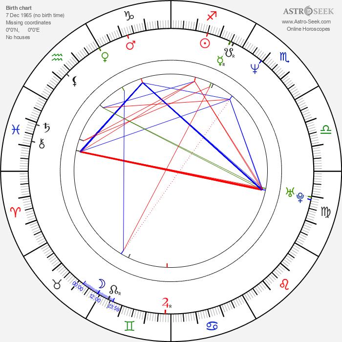 Zacharias Preen - Astrology Natal Birth Chart