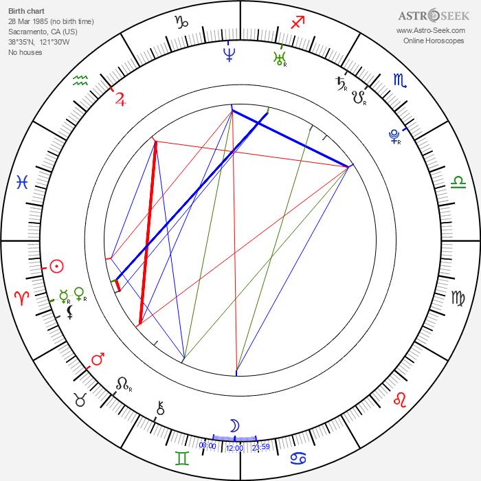 Zachary Browne - Astrology Natal Birth Chart