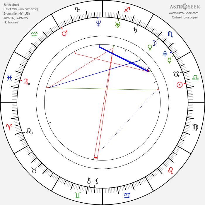 Zachary Wigon - Astrology Natal Birth Chart