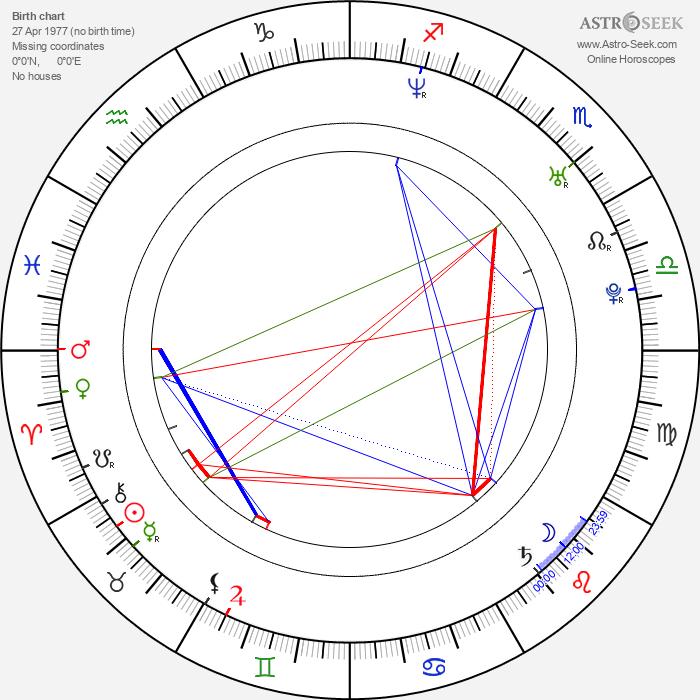Zachary Woodlee - Astrology Natal Birth Chart
