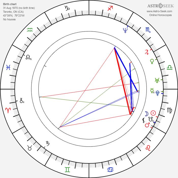 Zack Ward - Astrology Natal Birth Chart