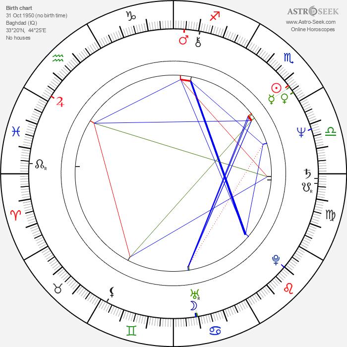 Zaha Hadid - Astrology Natal Birth Chart