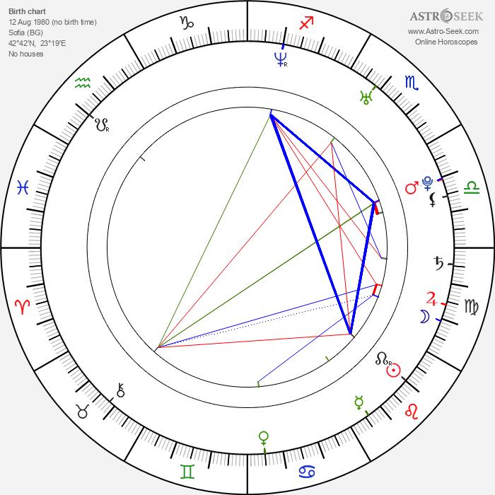 Zahary Baharov - Astrology Natal Birth Chart