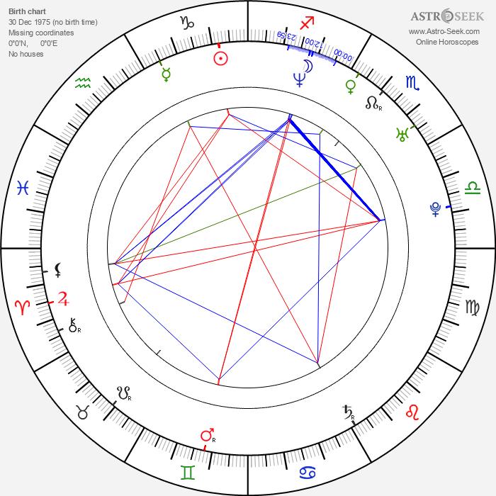Zahf Paroo - Astrology Natal Birth Chart