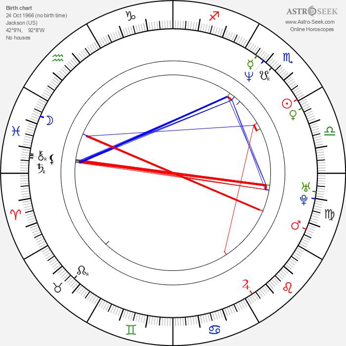 Zahn McClarnon - Astrology Natal Birth Chart