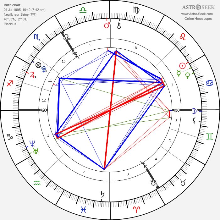 Zahwa Arafat - Astrology Natal Birth Chart