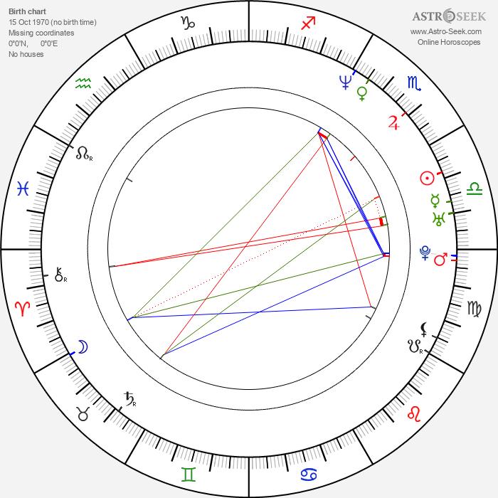 Zak Orth - Astrology Natal Birth Chart