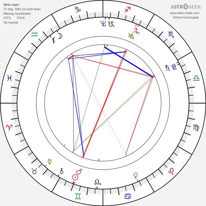 Zana Marjanovic - Astrology Natal Birth Chart