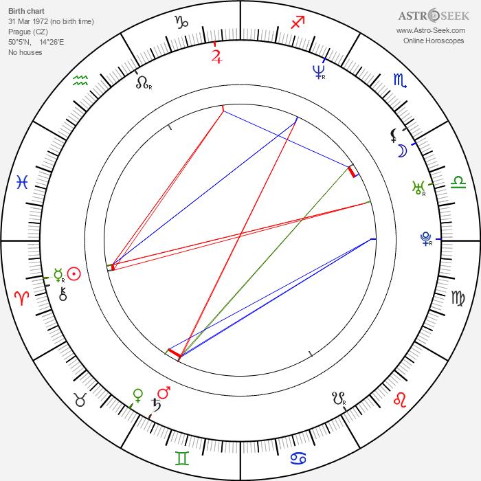 Žaneta Fuchsová - Astrology Natal Birth Chart