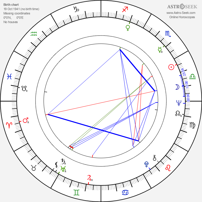 Žanna Bolotova - Astrology Natal Birth Chart