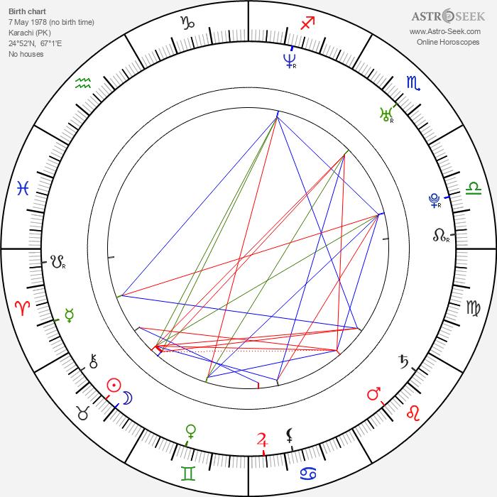 Zara Sheikh - Astrology Natal Birth Chart