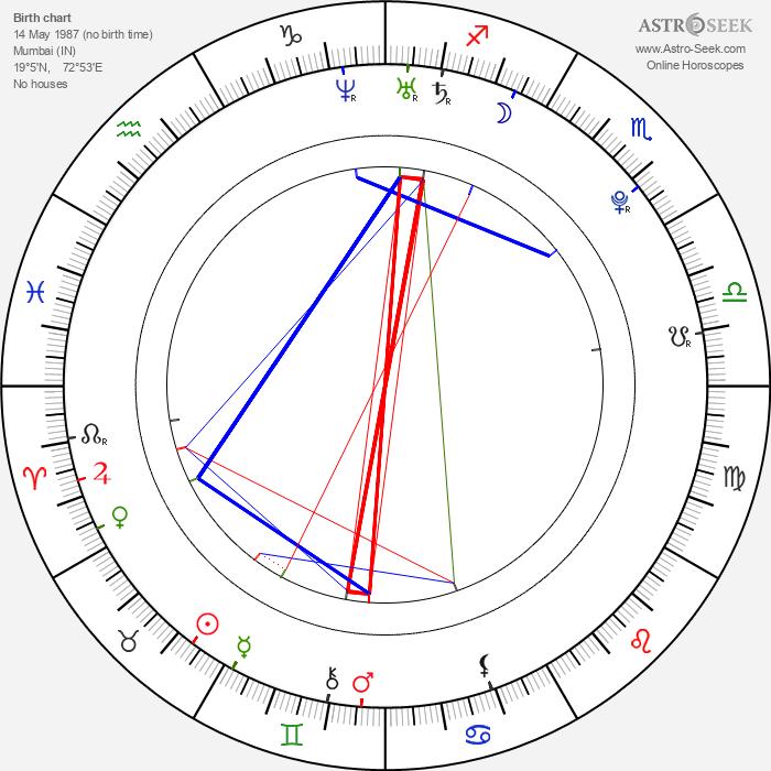 Zarine Khan - Astrology Natal Birth Chart