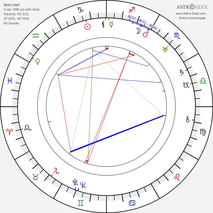 Zasu Pitts - Astrology Natal Birth Chart