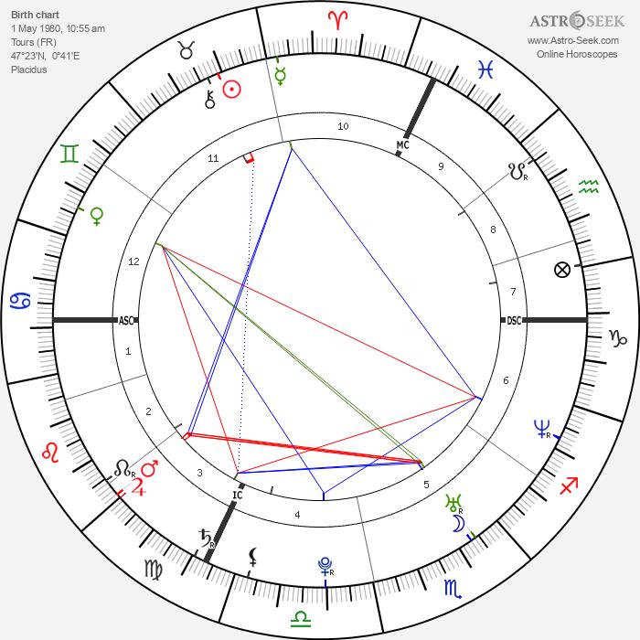 Zaz - Astrology Natal Birth Chart