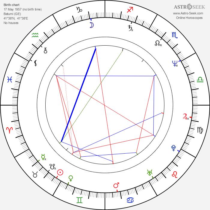Zaza Khalvachi - Astrology Natal Birth Chart
