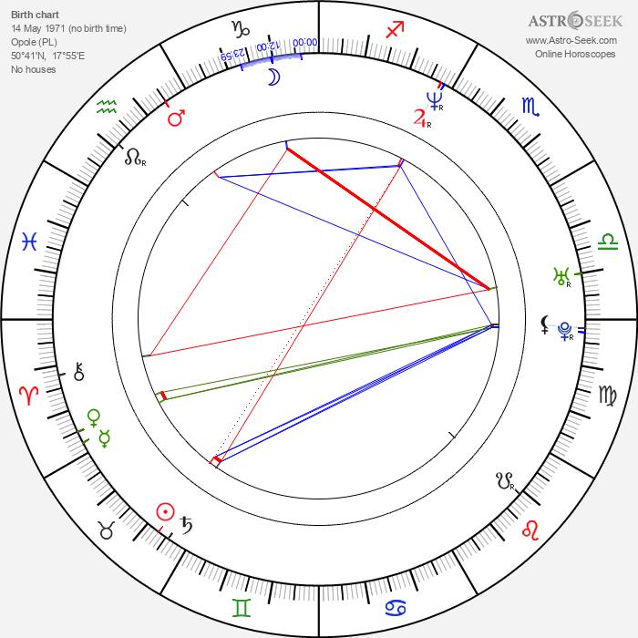 Zbigniew Kaleta - Astrology Natal Birth Chart