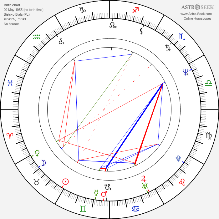 Zbigniew Preisner - Astrology Natal Birth Chart