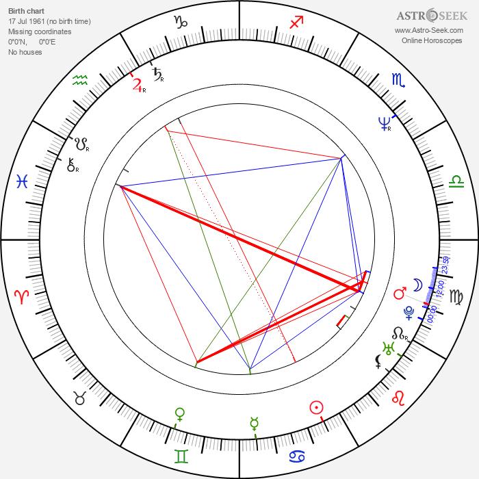 Zbigniew Zamachowski - Astrology Natal Birth Chart