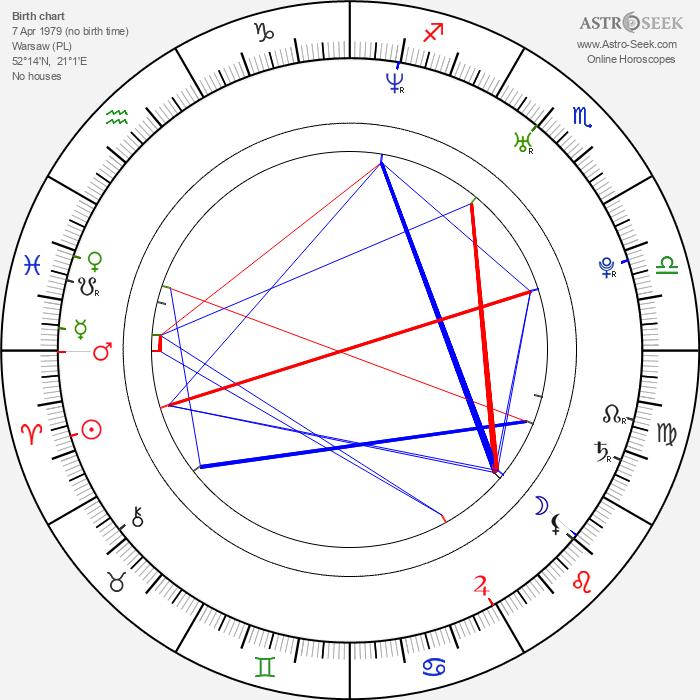 Zbych Trofimiuk - Astrology Natal Birth Chart