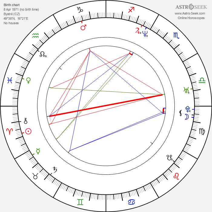 Zbyněk Fric - Astrology Natal Birth Chart