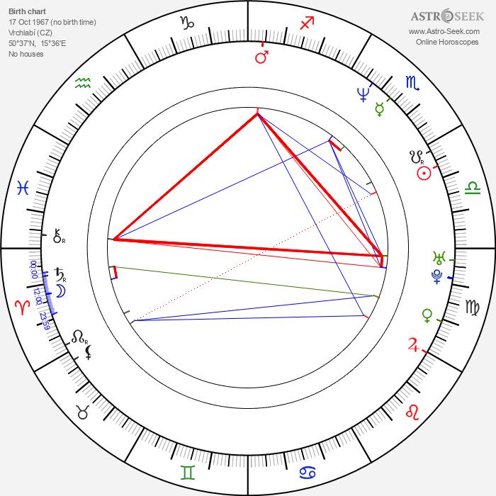Zbyněk Honzík - Astrology Natal Birth Chart