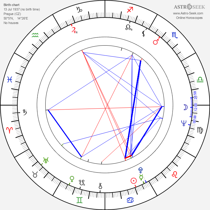 Zdena Hadrbolcová - Astrology Natal Birth Chart
