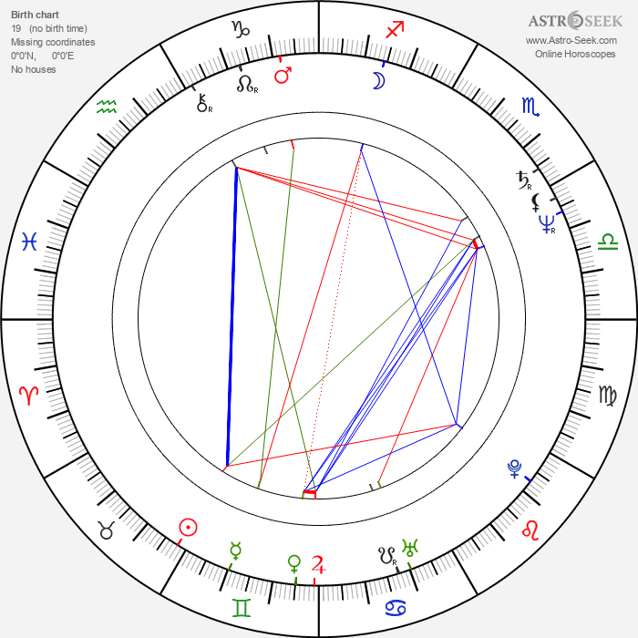 Zdena Studenková - Astrology Natal Birth Chart