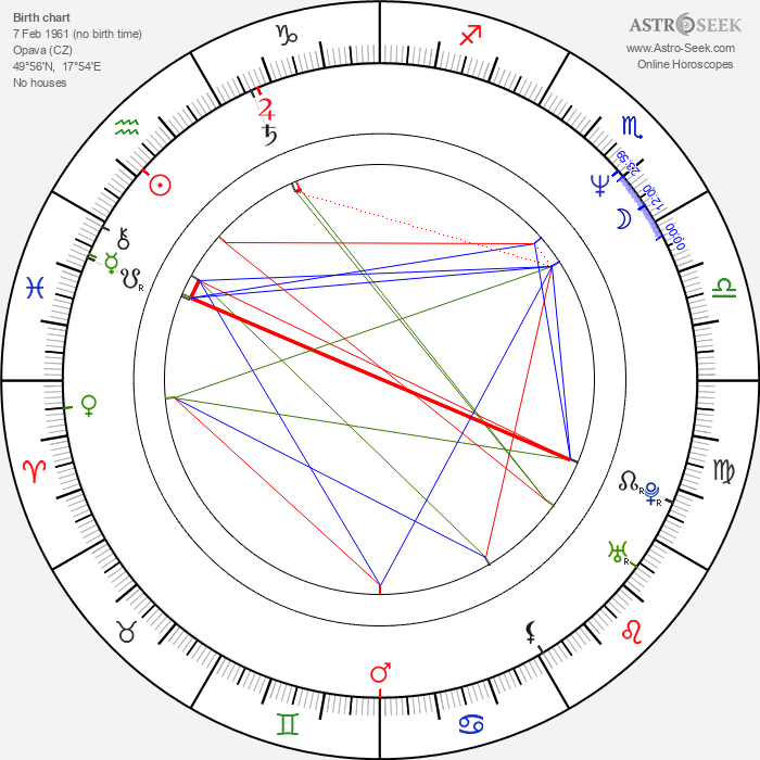 Zdeněk Bakala - Astrology Natal Birth Chart