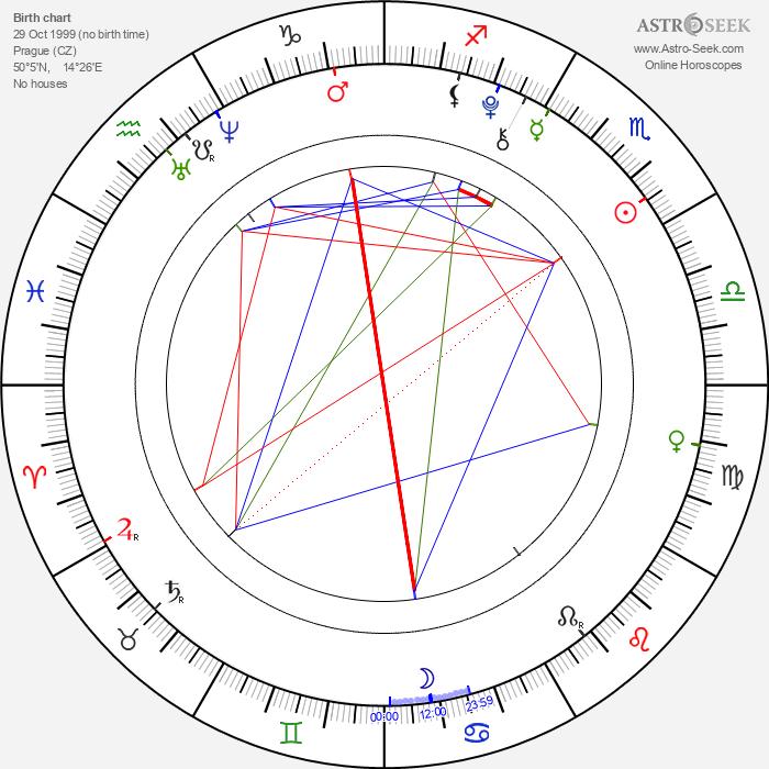 Zdeněk Bařinka - Astrology Natal Birth Chart