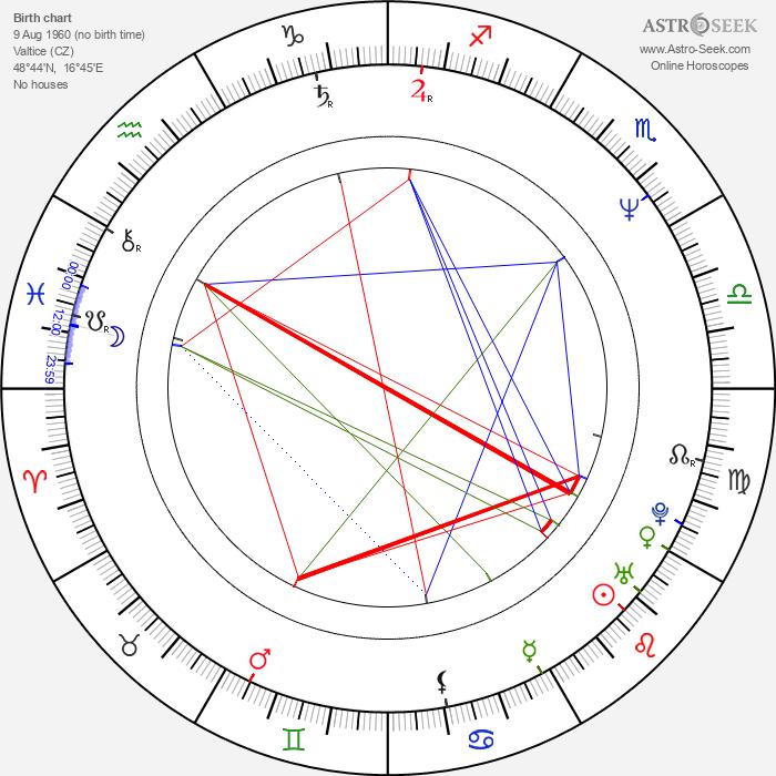 Zdeněk Baťka - Astrology Natal Birth Chart