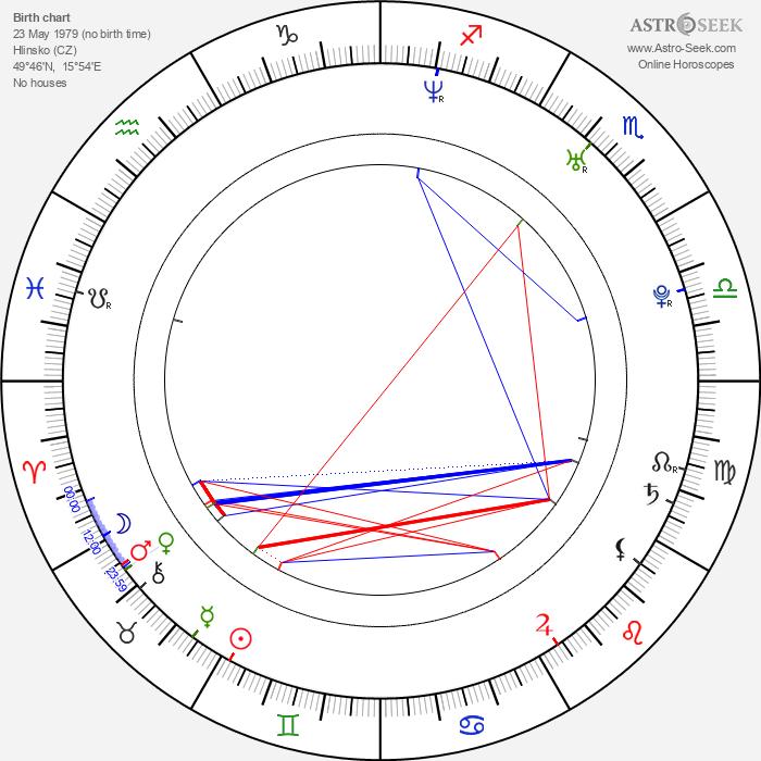 Zdeněk Beran - Astrology Natal Birth Chart