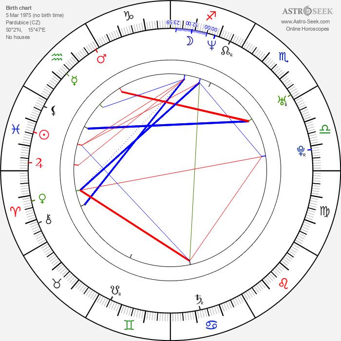 Zdeněk Bína - Astrology Natal Birth Chart