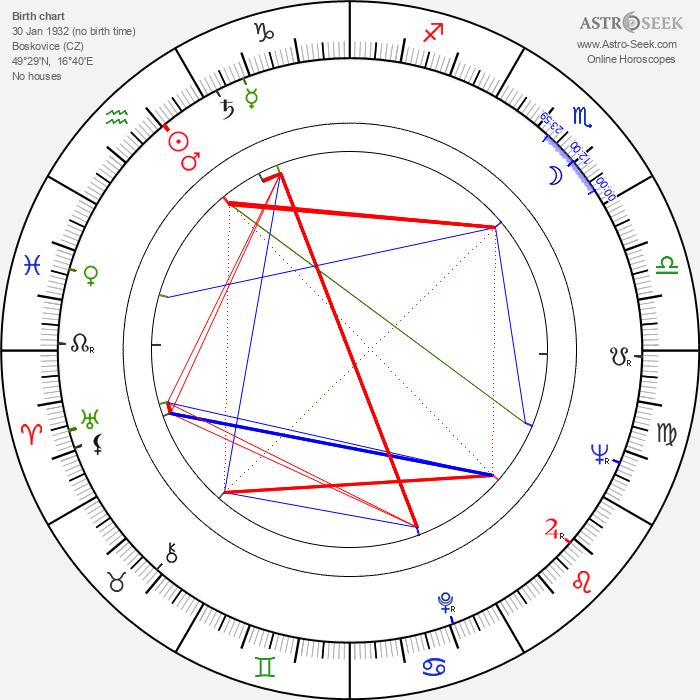 Zdeněk Braunschläger - Astrology Natal Birth Chart