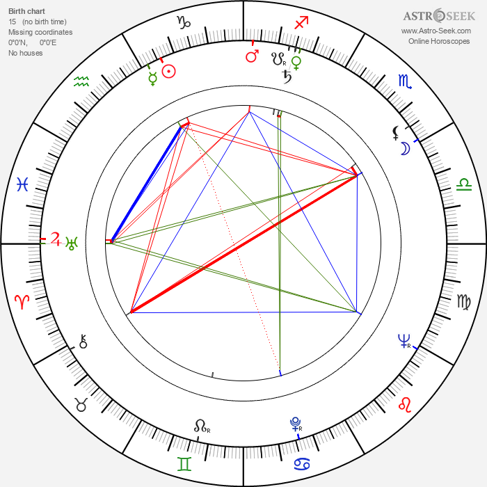 Zdeněk Buchvaldek - Astrology Natal Birth Chart