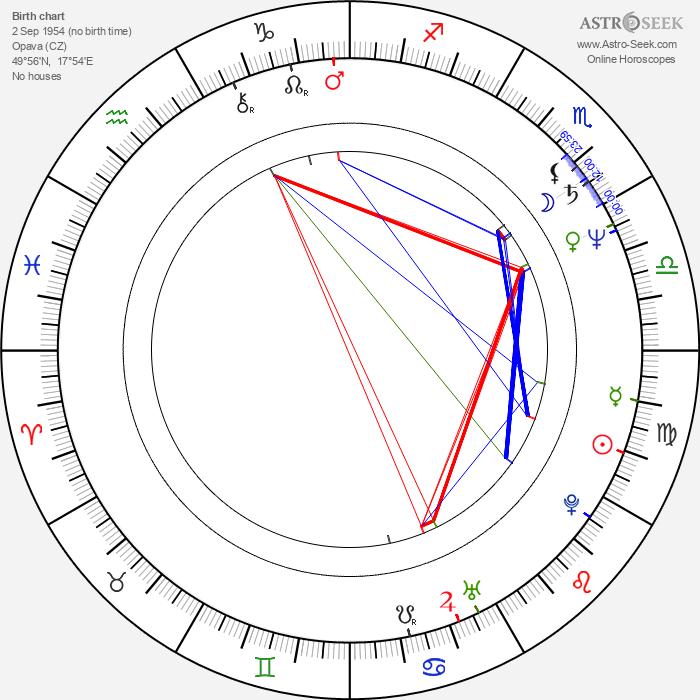 Zdeněk Černín - Astrology Natal Birth Chart