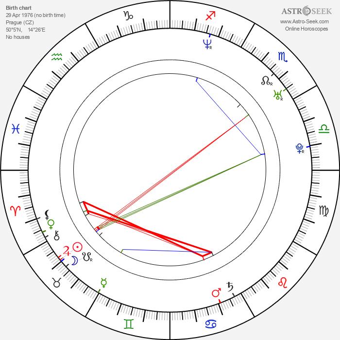 Zdeněk Čížek - Astrology Natal Birth Chart