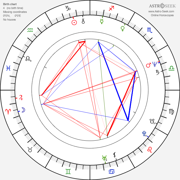 Zdeněk Dolanský - Astrology Natal Birth Chart